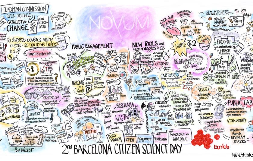 Les meravelles de la ciència vistes pel graphic recording