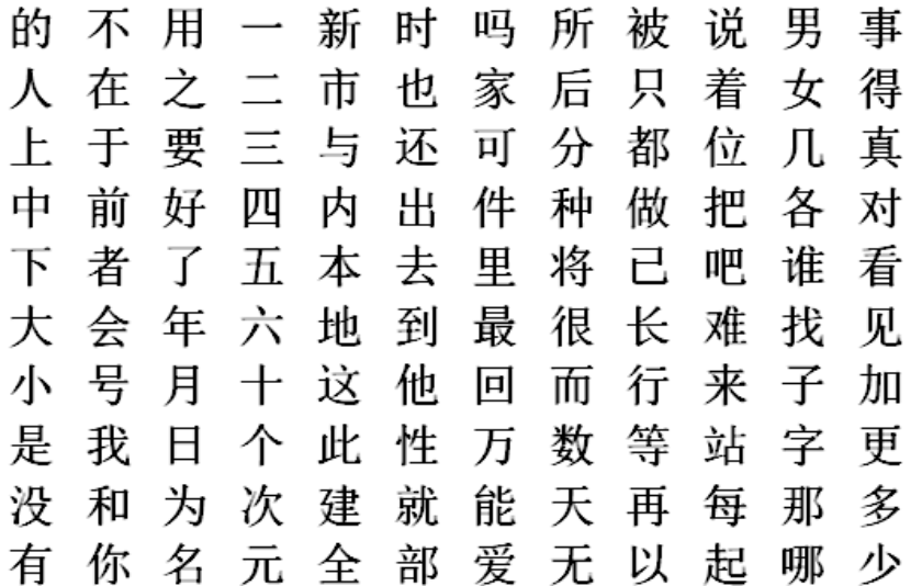 Com hem de transcriure els termes xinesos?